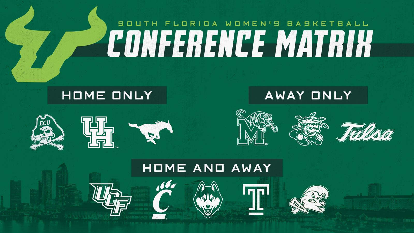 Usf Schedule 2019 USF Non Conference Schedule Packed with Power House Opponents